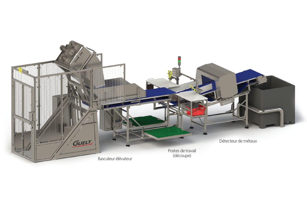 Ligne viande - Transfert en réception + poste de travail - Guelt Process