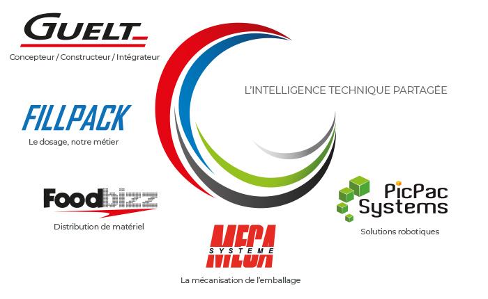 Fédération d'entreprises - Guelt, Fillpack, Foodbizz, Méca-Système, Picpac Systems